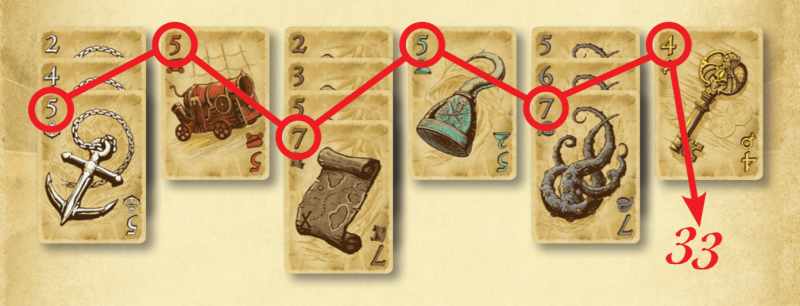 Игра Карта сокровищ